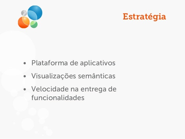 Estratégia • Plataforma de aplicativos • Visualizações semânticas • Velocidade na entrega de funcionalidades