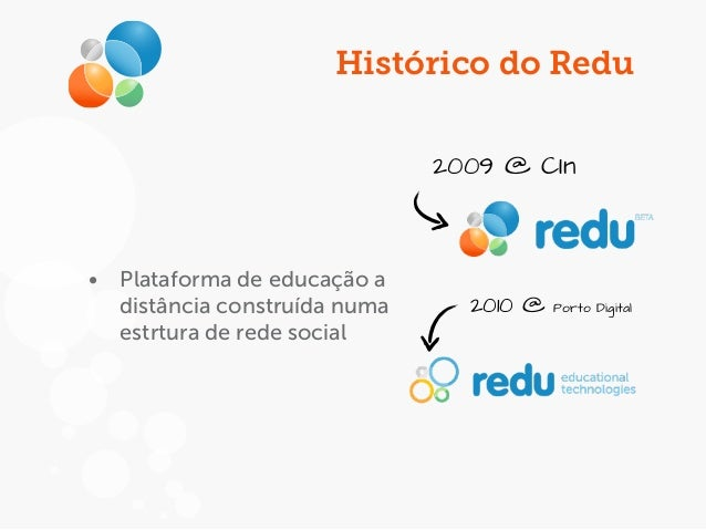 Histórico do Redu • Plataforma de educação a distância construída numa estrtura de rede social 2010 @ Porto Digital 2009 @...