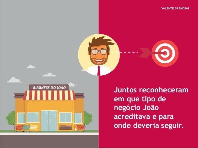 BUSINESS DO JOÃO Juntos reconheceram em que tipo de negócio João acreditava e para onde deveria seguir.