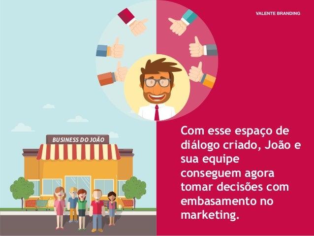 BUSINESS DO JOÃO Com esse espaço de diálogo criado, João e sua equipe conseguem agora tomar decisões com embasamento no ma...