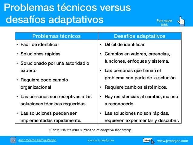 Problemas técnicos versus desafíos adaptativos Juan Vicente García Manjón Para saber más: www.jvmanjon.comIconos: icons8.c...