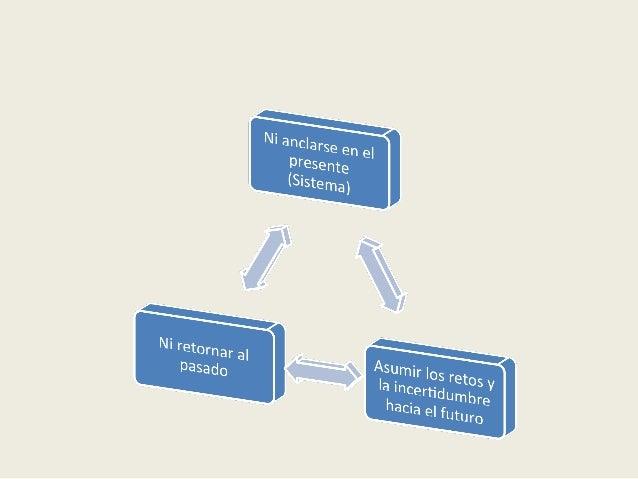 Universidad   humanista   Globalización   económica   Globalización   polí0ca   Globalización   social   G...
