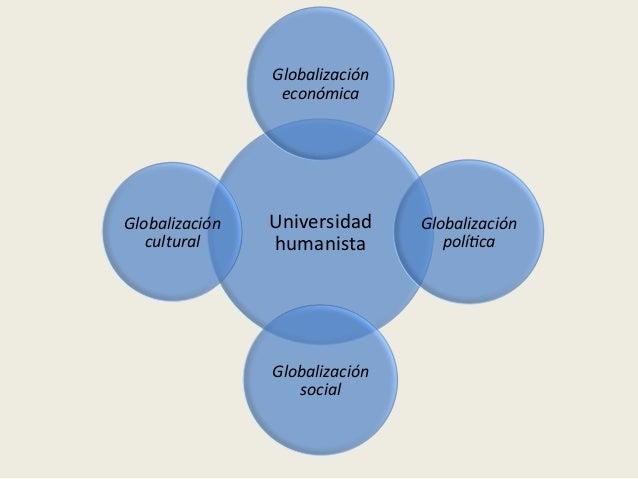 Globalización  económica   • Sana  visión  de  mercado   • Generación  de  conocimiento  teórico  co...