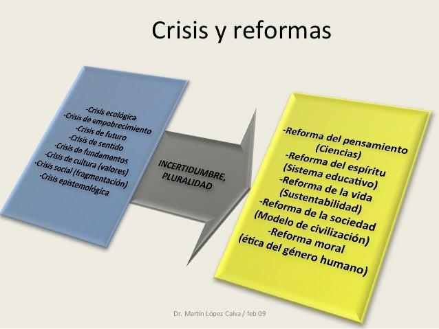 Crisis  y  reformas   Dr.  Mar%n  López  Calva  /  feb  09