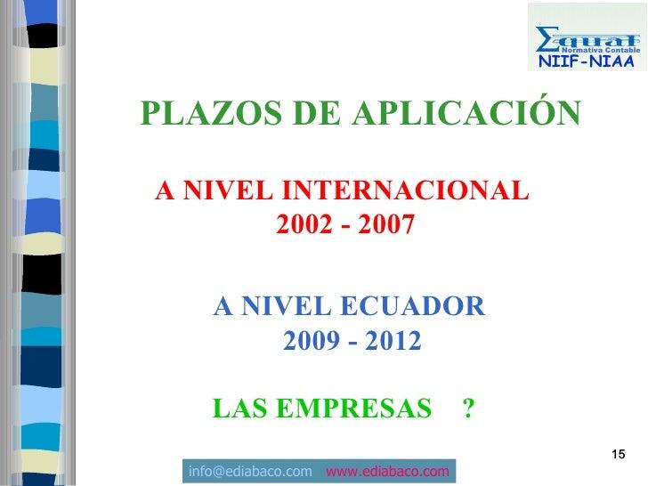 Normativa Contable                                             NIIF-NIAA   PLAZOS DE APLICACIÓN  A NIVEL INTERNACIONAL    ...