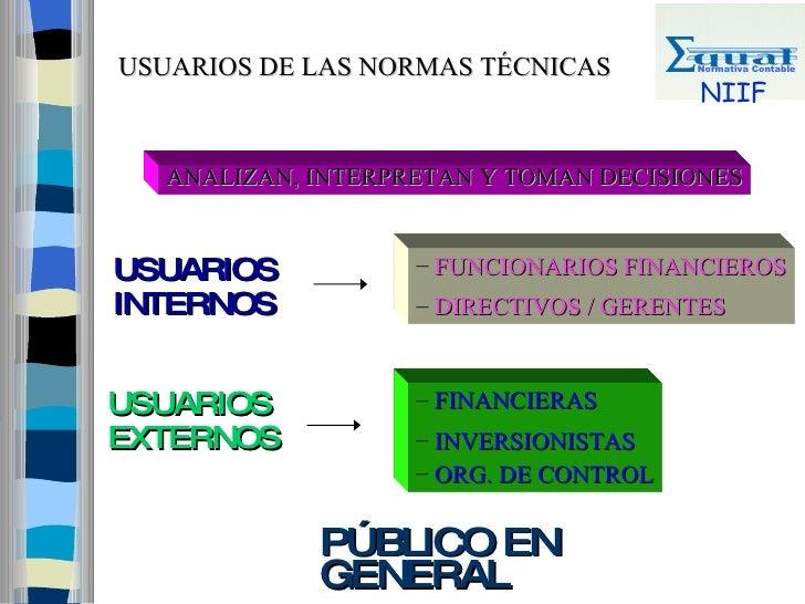 USUARIOS DE LAS NORMAS TÉCNICAS        Normativa Contable                                           NIIF     ANALIZAN, INT...