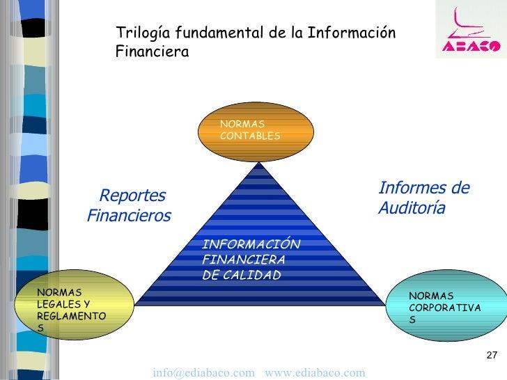 Trilogía fundamental de la Información              Financiera                                NORMAS                      ...