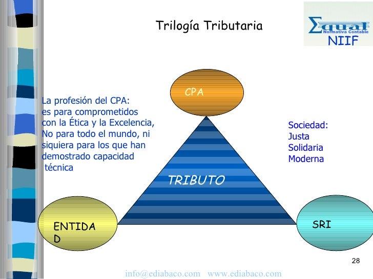 Trilogía Tributaria              Normativa Contable                                                                    NII...