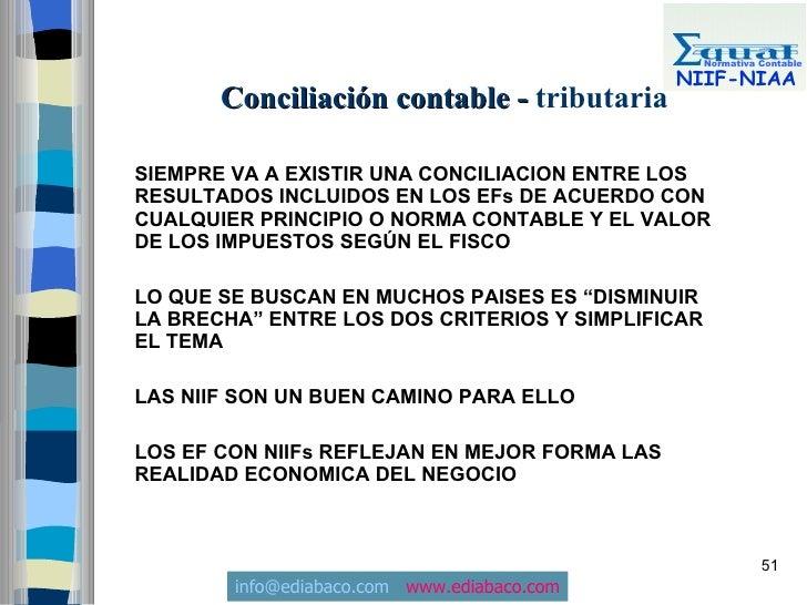 Normativa Contable                                                 NIIF-NIAA        Conciliación contable - tributaria  SI...