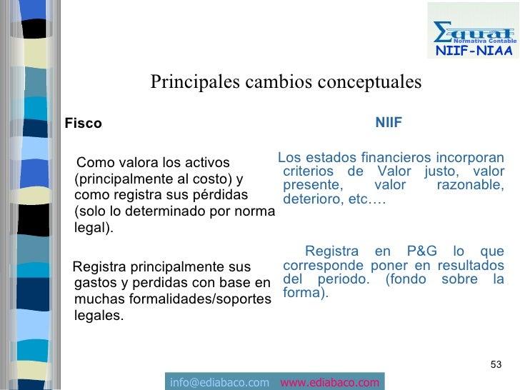 Normativa Contable                                                         NIIF-NIAA              Principales cambios conc...