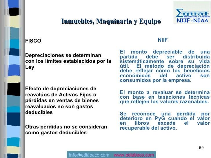 Normativa Contable                Inmuebles, Maquinaria y Equipo                 NIIF-NIAA   FISCO                        ...