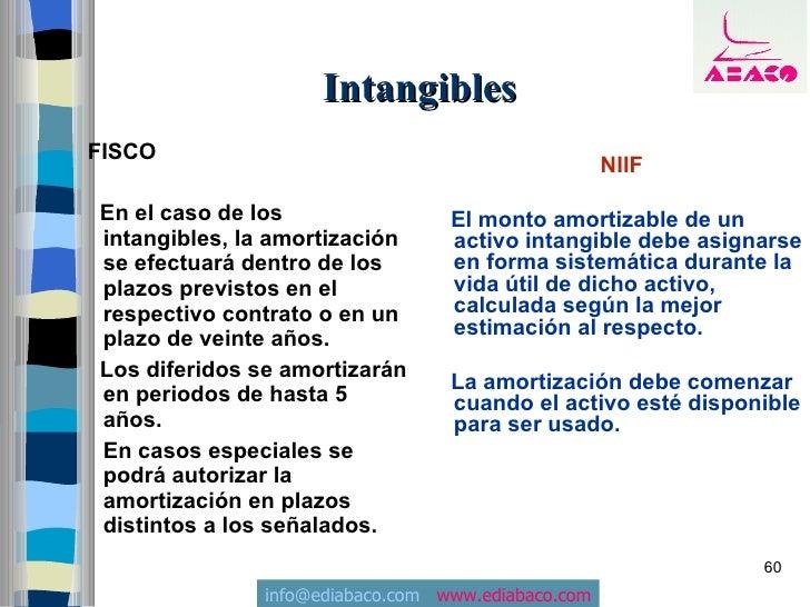 Intangibles FISCO                                                     NIIF  En el caso de los                 El monto amo...