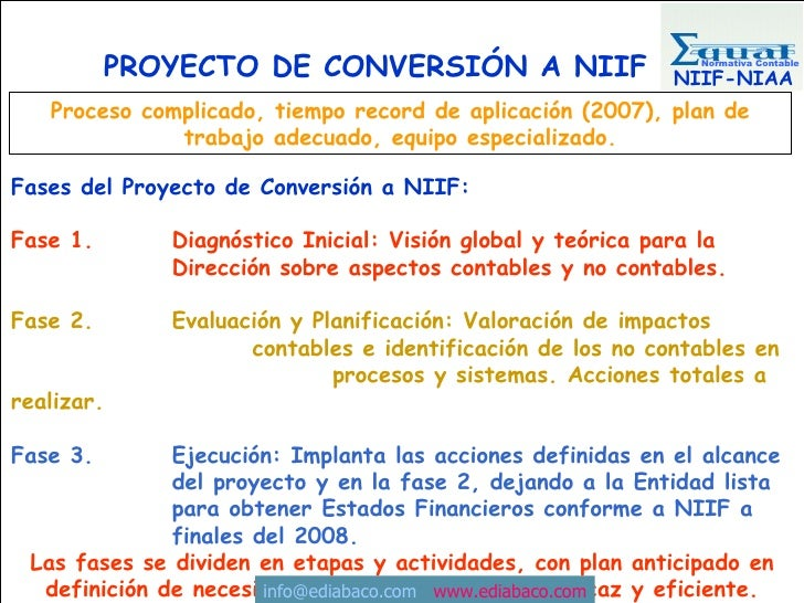 PROYECTO DE CONVERSIÓN A NIIF                           Normativa Contable                                                ...