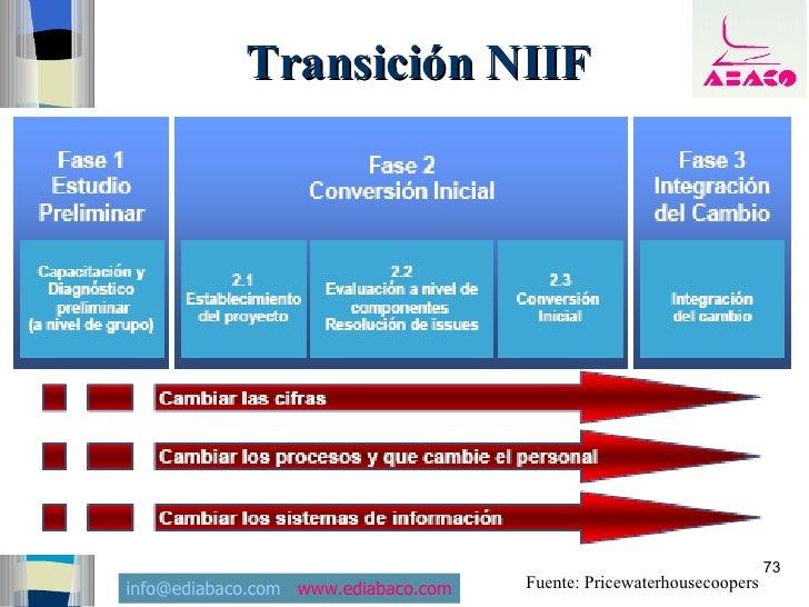 Transición NIIF                                                                           73 info@ediabaco.com www.ediabac...