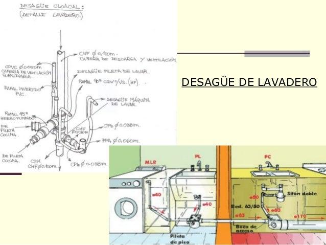 Desague de artefactos for Lavarropas en la cocina
