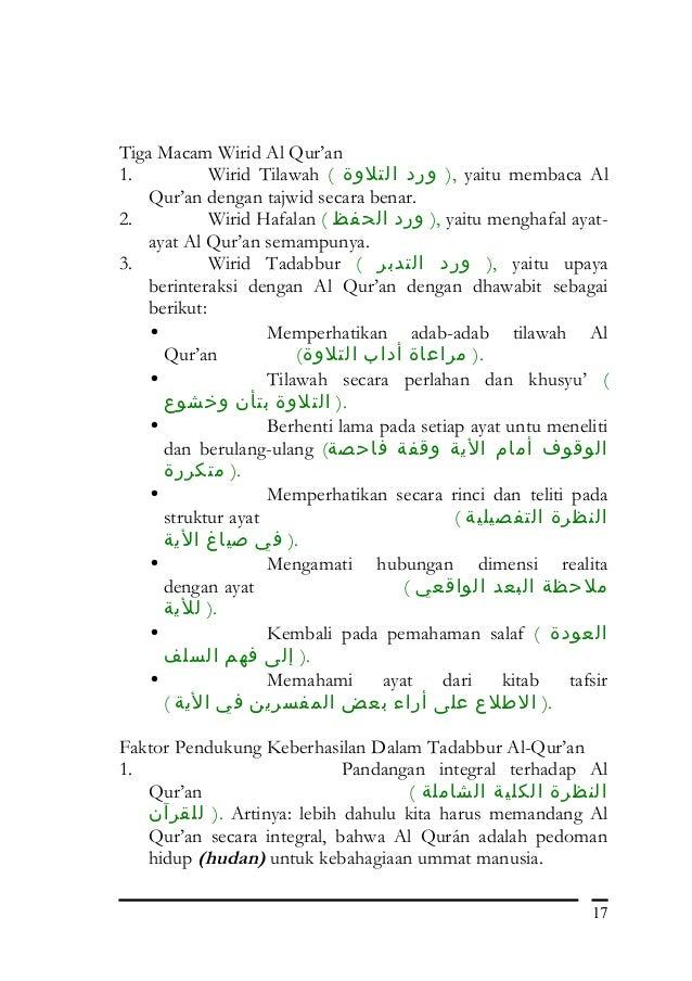 Muslim Visioner Dalam Surah Al Fatihah