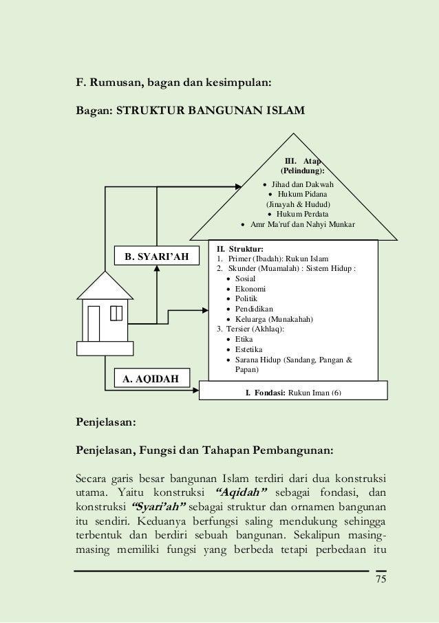 Muslim visioner al fatihah 75 ccuart Gallery