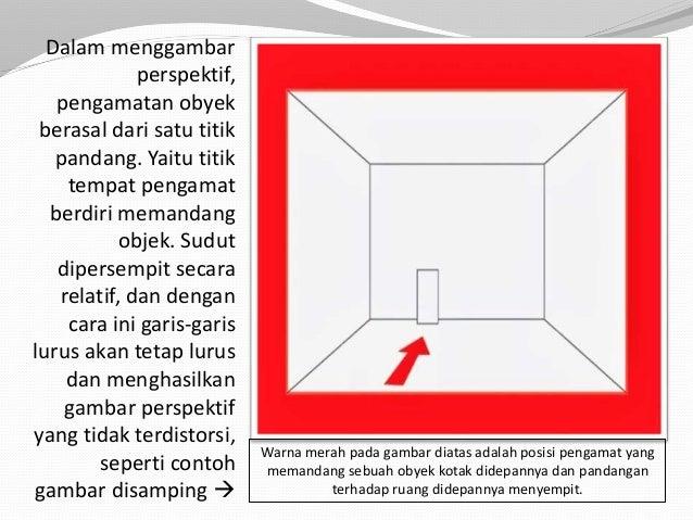 Contoh Gambar Perspektif Ruang Kelas Contoh Qq