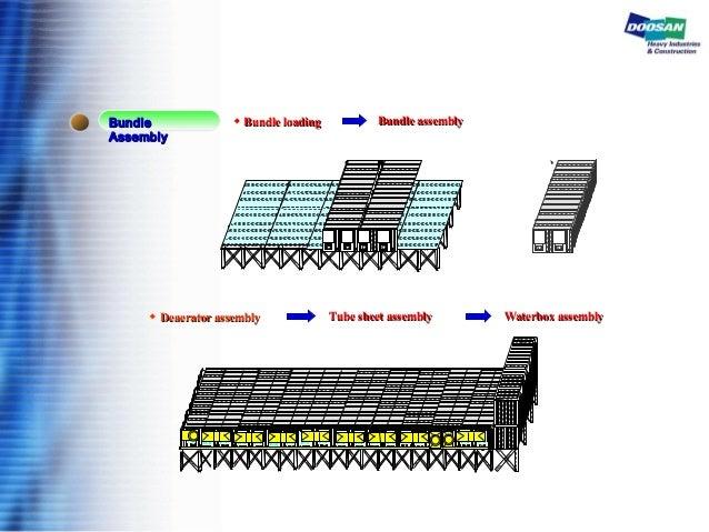 BundleBundle AssemblyAssembly ◆ Bundle loadingBundle loading Bundle assemblyBundle assembly ◆ Deaerator assemblyDeaerator ...