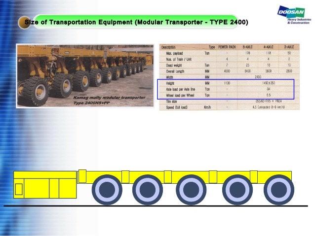 Size of Transportation Equipment (Modular Transporter - TYPE 2400)