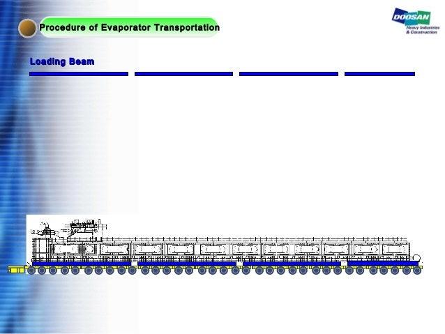 Loading BeamLoading Beam Procedure of Evaporator Transportation