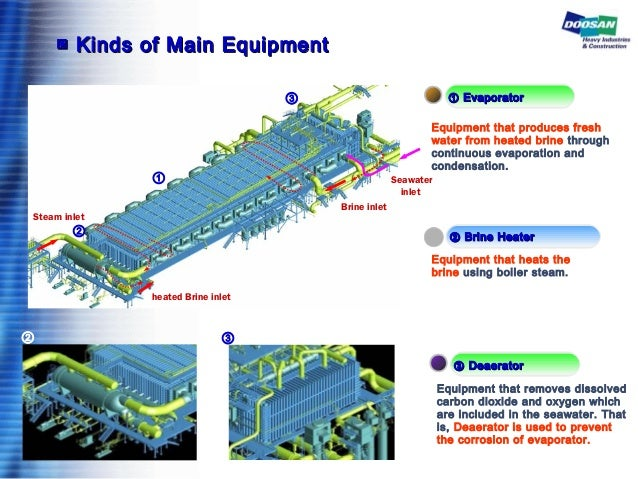 Equipment that produces fresh water from heated brine through continuous evaporation and condensation. ①① EvaporatorEvapor...