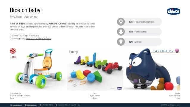 Desall presentation - Open Innovation Design Made In Italy