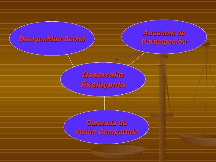 Desarrollo o exclusion Slide 2