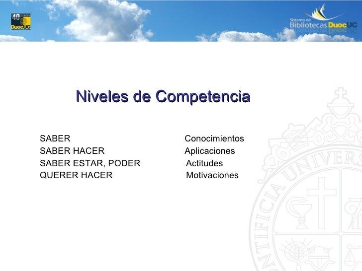 <ul><li>Niveles de Competencia </li></ul><ul><li>SABER  Conocimientos </li></ul><ul><li>SABER HACER  Aplicaciones </li></u...