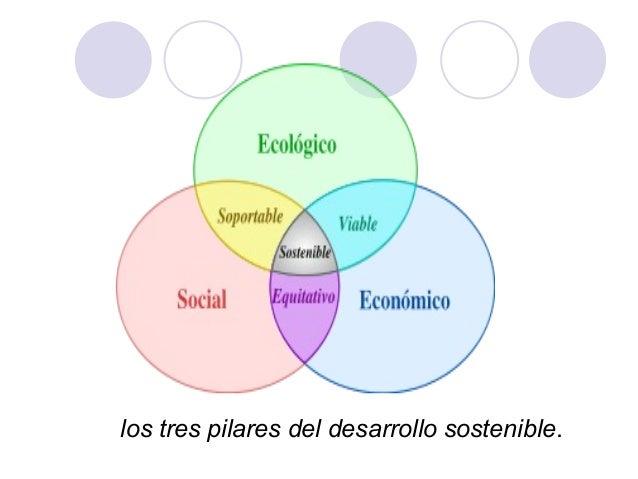 Desarrollo sostenible-Visión Global Slide 2
