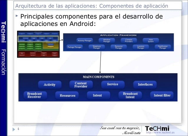 Desarrollo android 4 arquitectura de aplicaci n Arquitectura de desarrollo