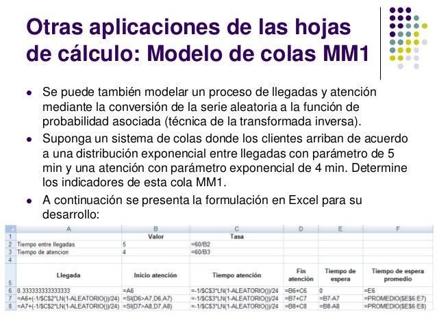 Simulación: Teoría y aplicaciones con Promodel