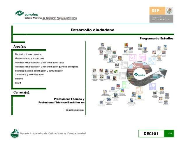 Modelo Académico de Calidad para la Competitividad DECI-01 1/26 Desarrollo ciudadano Programa de Estudios Área(s): Electri...