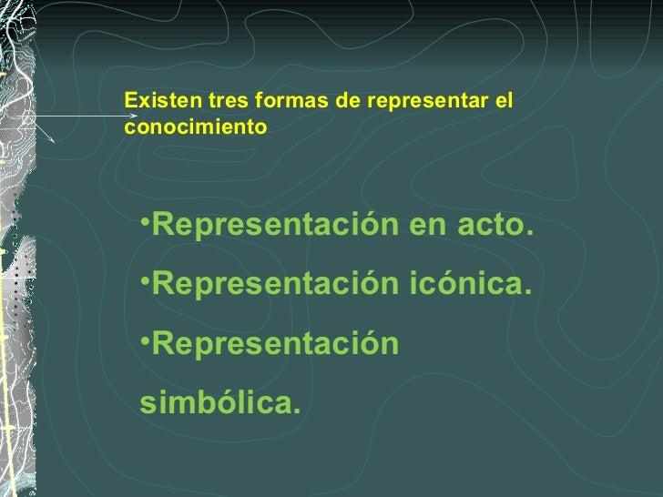 <ul><li>Representación en acto. </li></ul><ul><li>Representación icónica. </li></ul><ul><li>Representación simbólica. </li...