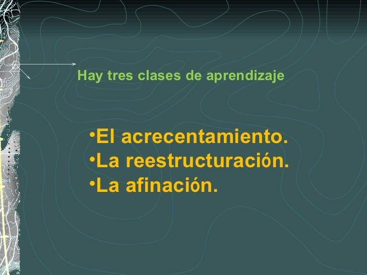 <ul><li>El acrecentamiento. </li></ul><ul><li>La reestructuraci ó n. </li></ul><ul><li>La afinaci ó n. </li></ul>Hay tres ...