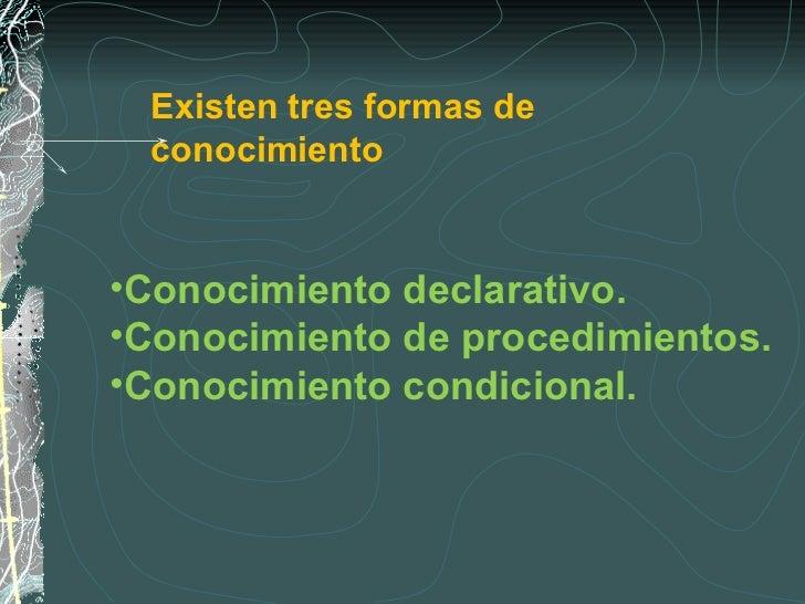 Existen tres formas de conocimiento <ul><li>Conocimiento declarativo. </li></ul><ul><li>Conocimiento de procedimientos. </...