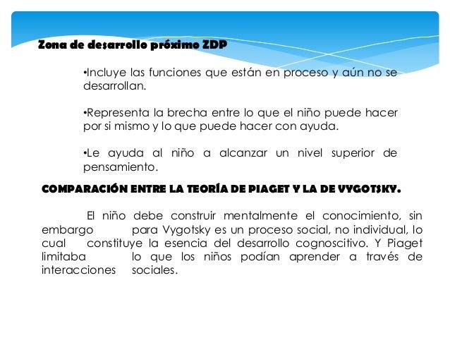 Zona de desarrollo próximo ZDP •Incluye las funciones que están en proceso y aún no se desarrollan. •Representa la brecha ...