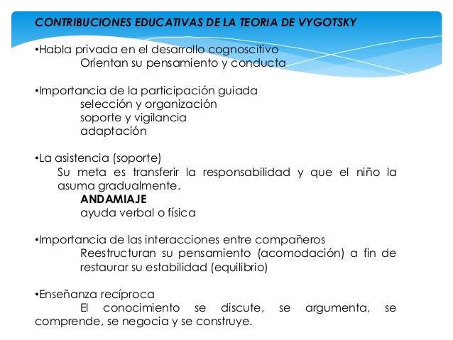 CONTRIBUCIONES EDUCATIVAS DE LA TEORIA DE VYGOTSKY •Habla privada en el desarrollo cognoscitivo Orientan su pensamiento y ...