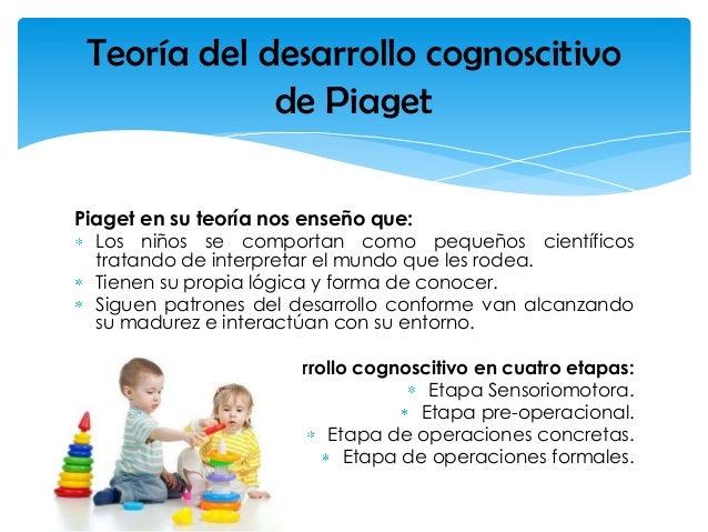 Piaget en su teoría nos enseño que: Los niños se comportan como pequeños científicos tratando de interpretar el mundo que ...
