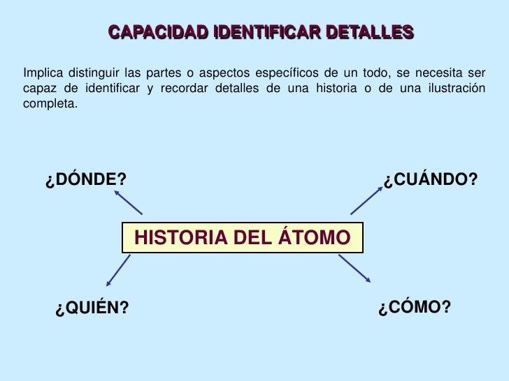 CAPACIDAD IDENTIFICAR DETALLES<br />Implica distinguir las partes o aspectos específicos de un todo, se necesita ser capaz...