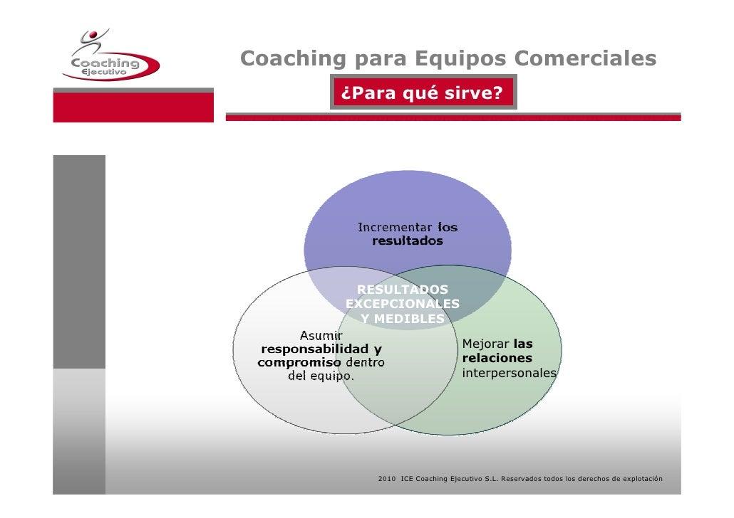 Desarrollo De Equipos Comerciales basado en CORAOPS Slide 3