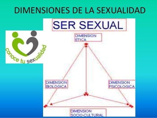 Desarrollo de la sexualidad Slide 2
