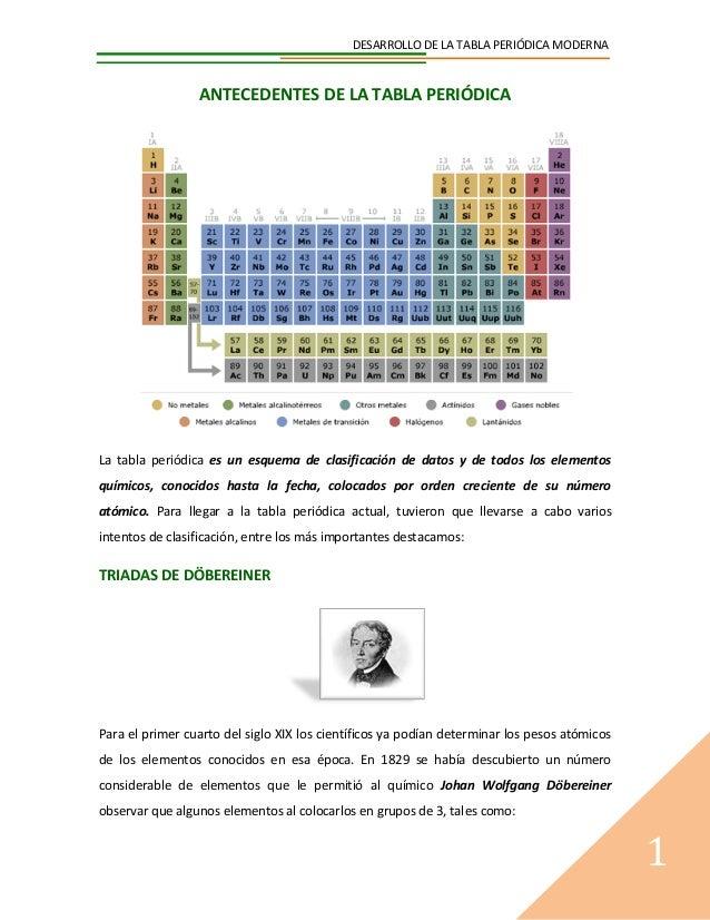 Desarrollo de la tabla periodica moderna esarrollo de la tabla peridica moderna d realizado por aurora guadalupe alfonzo santiago 2 urtaz Images