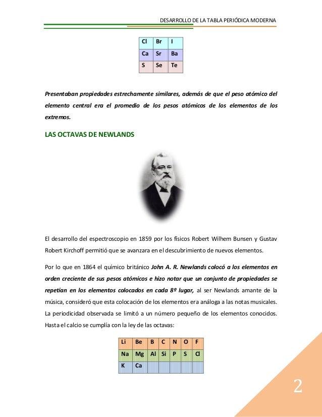 Desarrollo de la tabla periodica moderna 3 2 desarrollo de la tabla peridica moderna urtaz Image collections