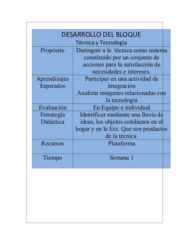 DESARROLLO DEL BLOQUE               Técnica y Tecnología Propósito     Distinguir a la técnica como sistema               ...