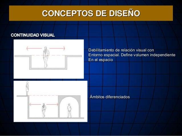 Desarrollo del concepto arquitect nico for Arquitectura definicion