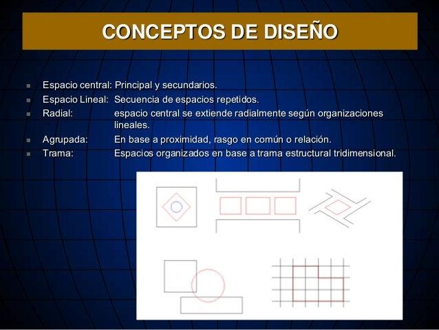 Desarrollo Del Concepto Arquitect Nico
