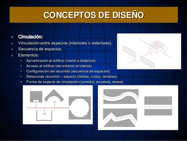 Desarrollo del concepto arquitect nico for Proyecto arquitectonico pdf