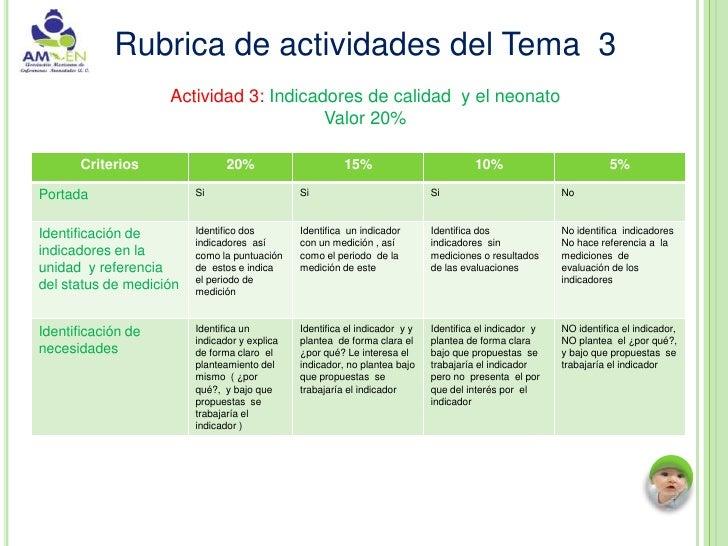 Rubrica de actividades del Tema 3                    Actividad 3: Indicadores de calidad y el neonato                     ...