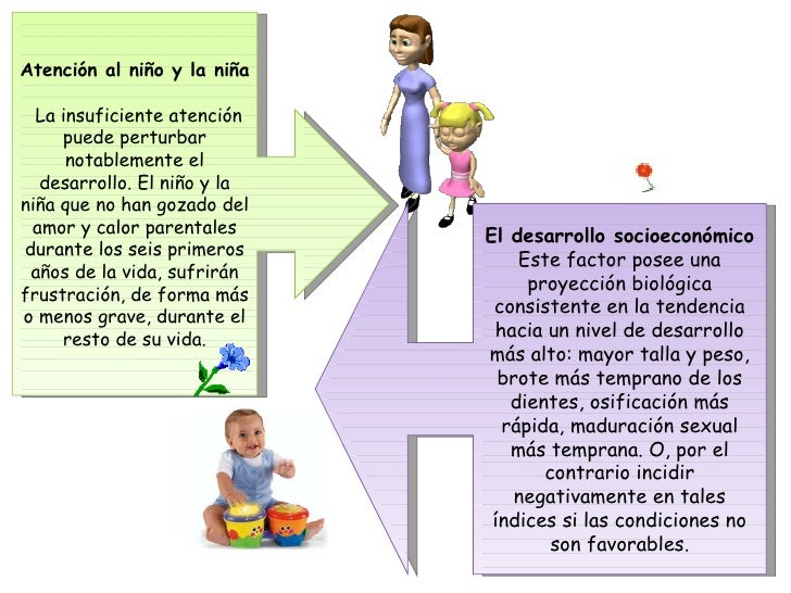 12. Atención al niño y la niña ... bb98f14d6ec